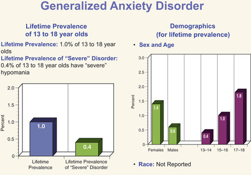 New Life Outlook -  Infographic: Life Time Prevalence of Anxiety