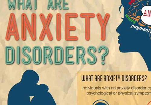 New Life Outlook -  Infographic: Facts about Anxiety Disorders