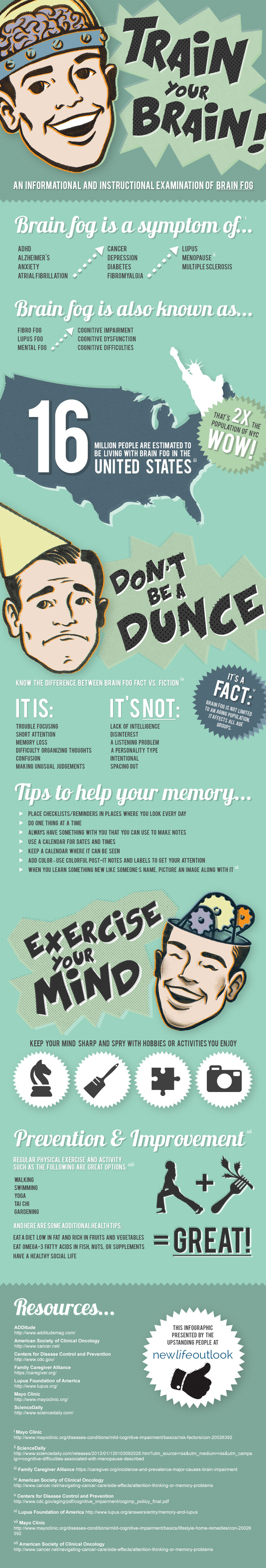 Infographic - Anxiety and Brain Fog