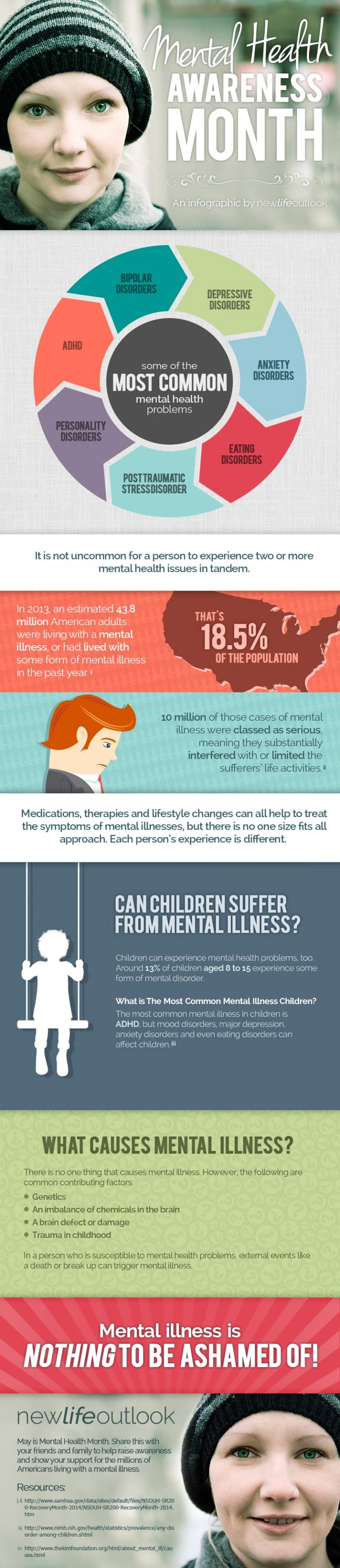the issue of depression a mental disorder Volume 2, issue 14 october 2013 mental health and depressive disorders affect many people in illinois in various aspects of their lives psychological problems associated with mental health.